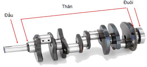 Tại sao ở đầu nhỏ và đầu to thanh truyền cần phải lắp bạc lót hoặc ổ bi